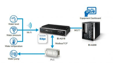 May tinh nhung ung dung IoT Advantech Ei-A215