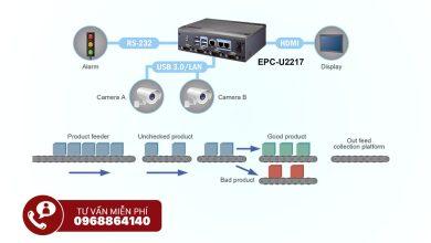 EPC-U2117E3W-03Y10